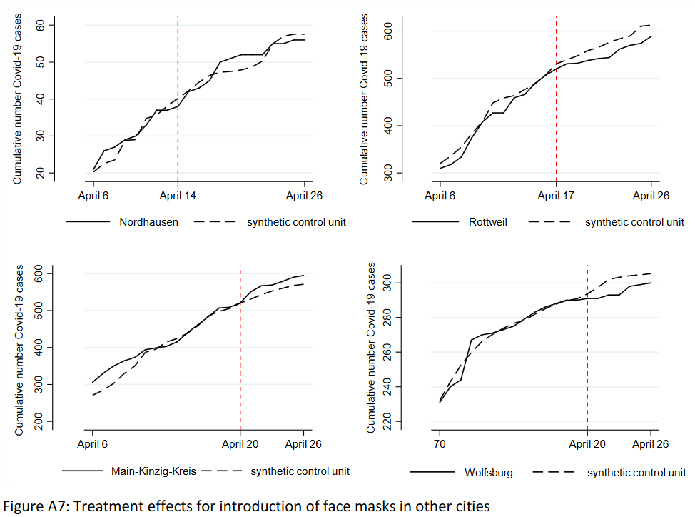 Are Face Masks Effective? The Evidence. Germany-face-masks-april-2020