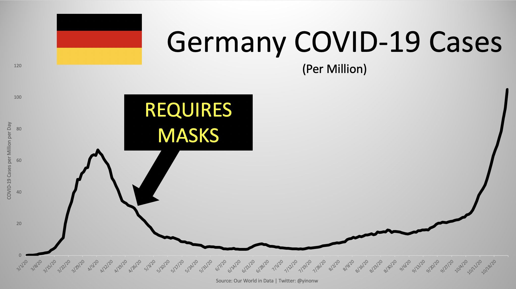 Are Face Masks Effective? The Evidence. Masks-germany-1