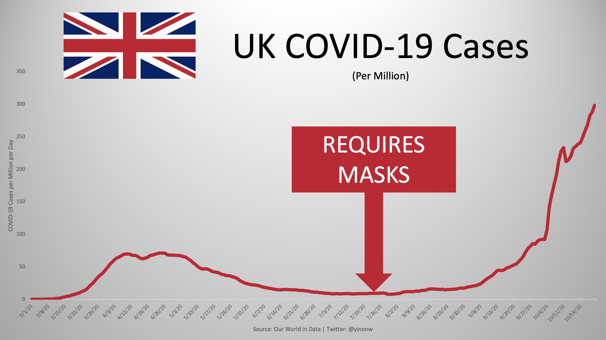 Are Face Masks Effective? The Evidence. Masks-uk-1