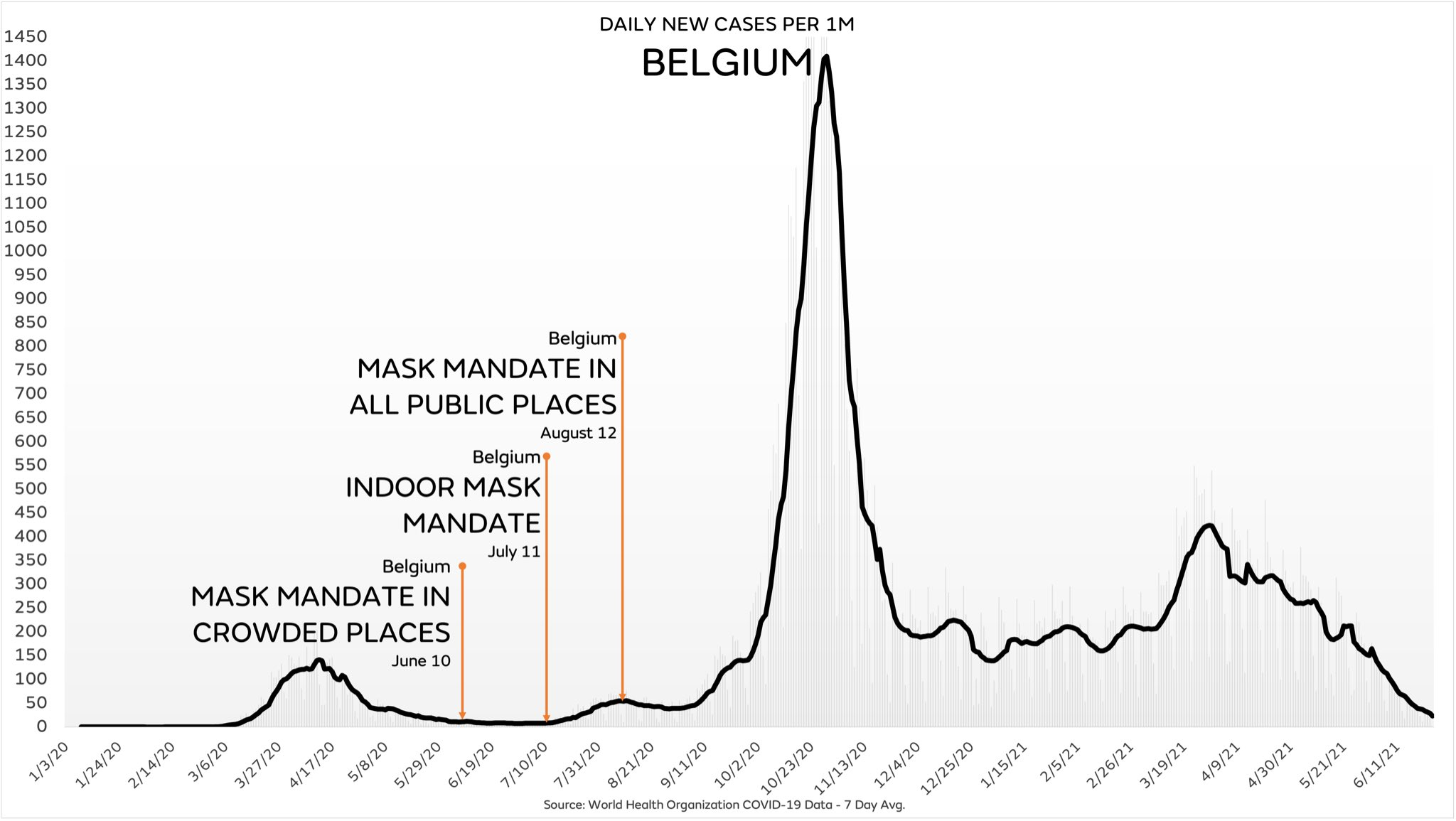 Are Face Masks Effective? The Evidence. Belgium