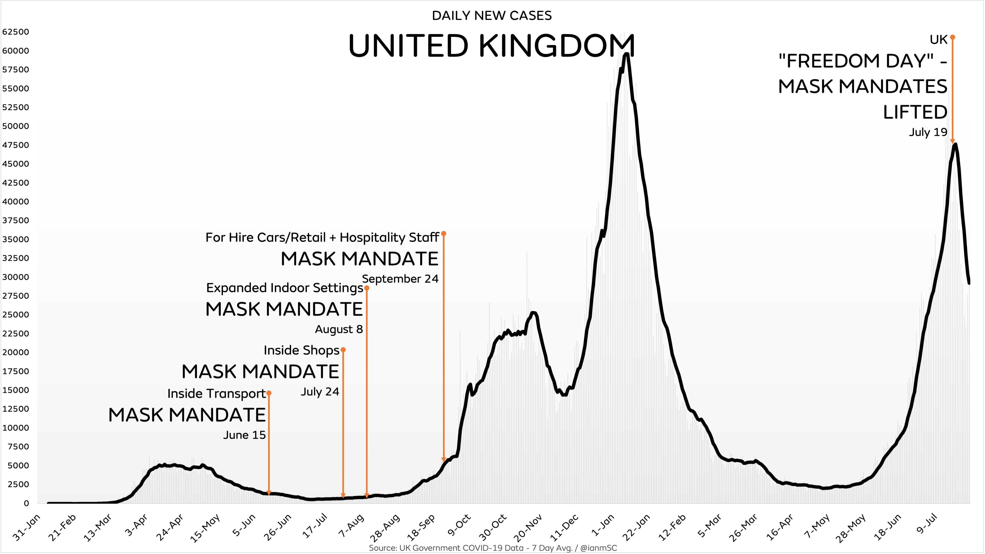 Are Face Masks Effective? The Evidence. United-kingdom
